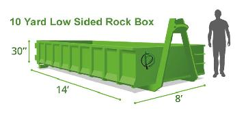 10 Yard Rock Box Dumpsters For Concrete, Rock, Sand, Gravel and Aggregates.