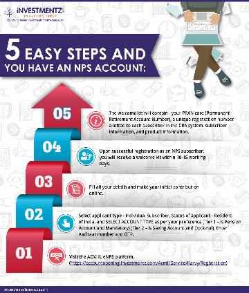 Open an NPS Account Online