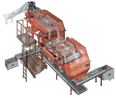 FinesSort Metal Recovery Systems