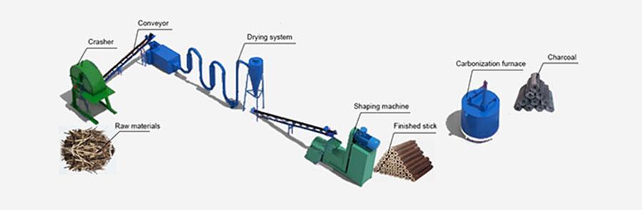 Charcoal Machine